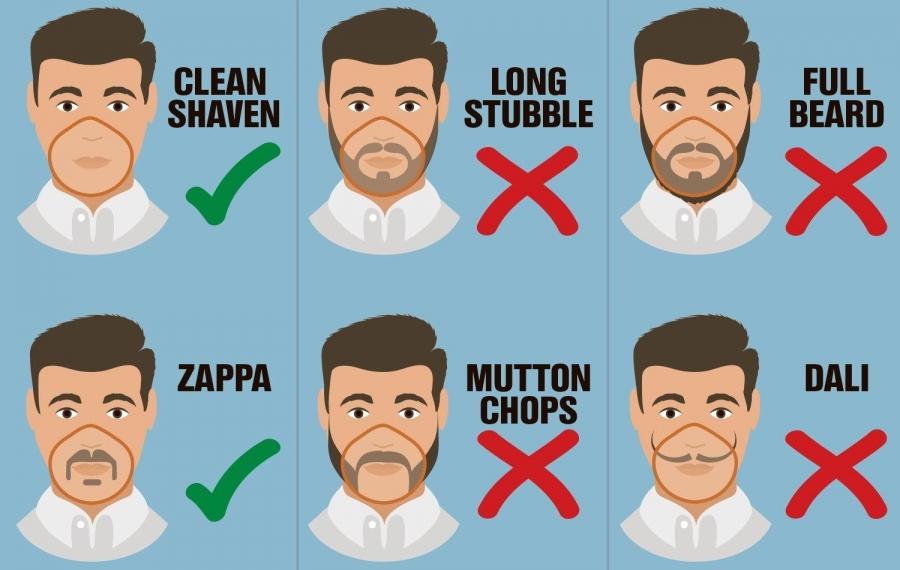 Ces styles de barbe pourraient vous rendre plus susceptibles d'attraper le coronavirus ou autre