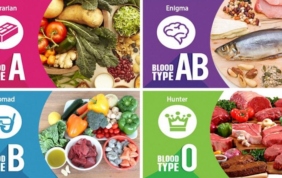 Voici comment bien manger pour votre groupe sanguin sur les conseils des médecins